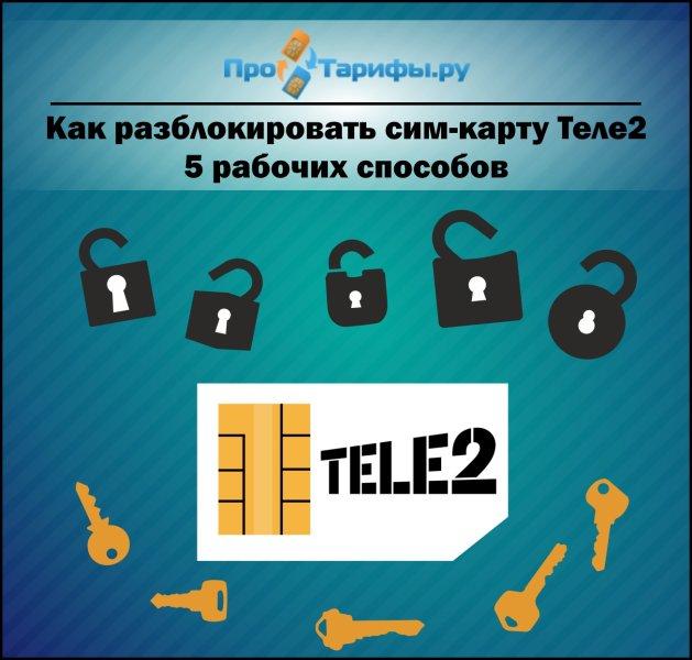 разблокировать сим-карту Теле2