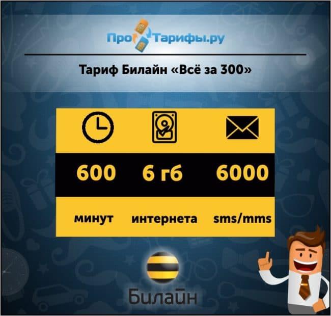 Тариф Биланйн Все за 300