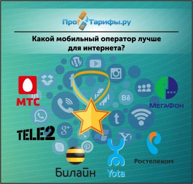 Лучшие мобильный интернет тарифы для