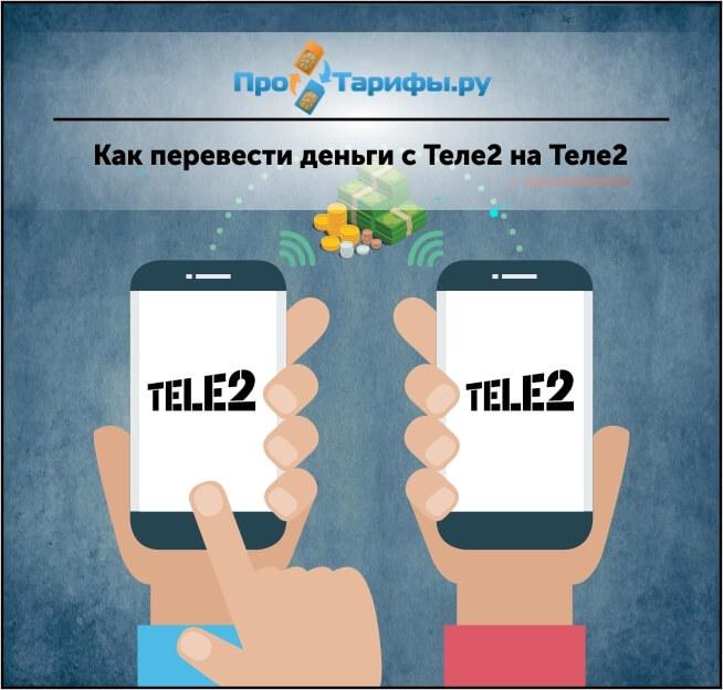 Как перевести деньги с карты на номер телефона другого абонента теле2