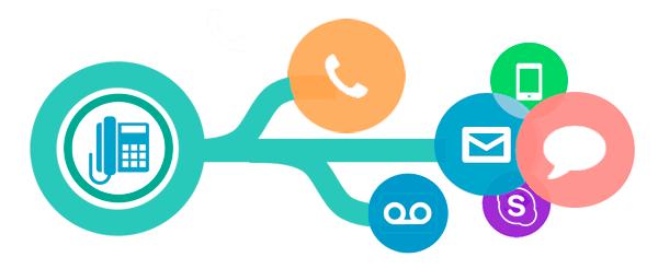 Какие существуют виды услуг перенаправления вызовов на Tele2?