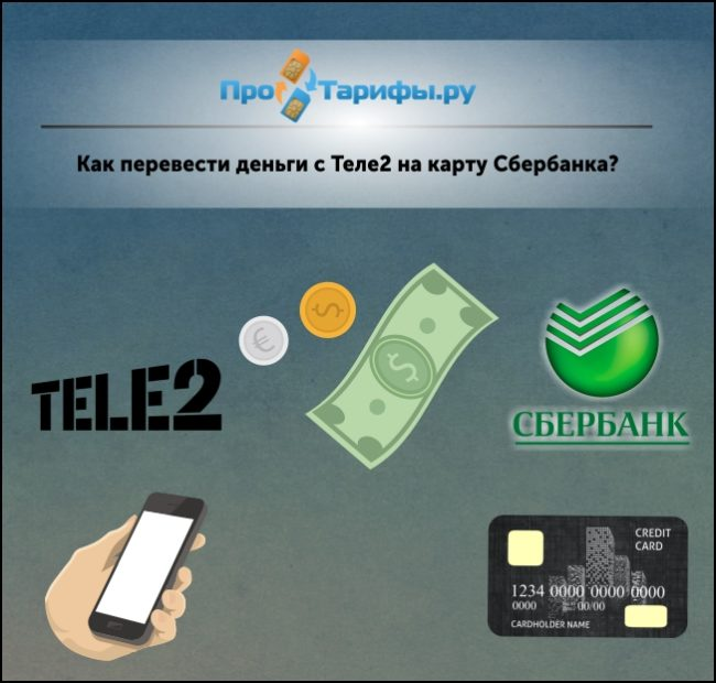 перевод денег с Теле2 на карту Сбербанка
