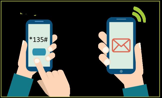 Как отправить деньги с помощью USSD запроса?