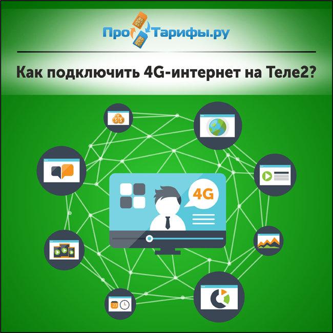 Как подключить 4G-интернет на Теле2?