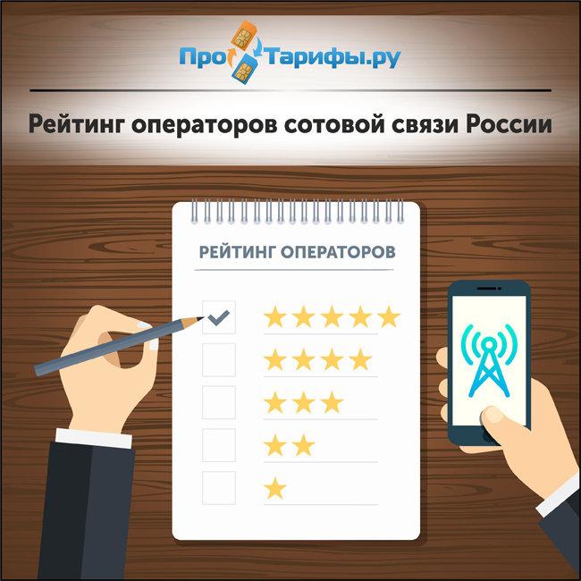 Рейтинг операторов сотовой связи России