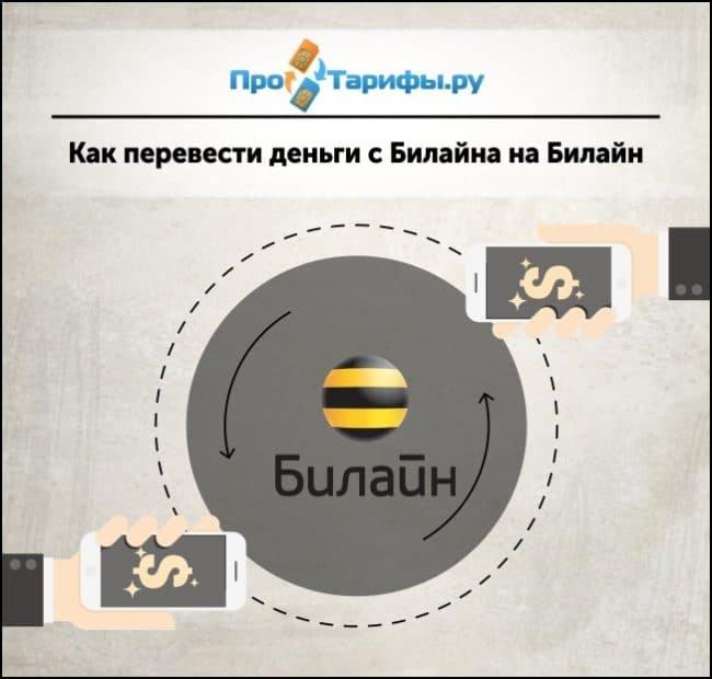 Как перевести средства с Билайна на Билайн