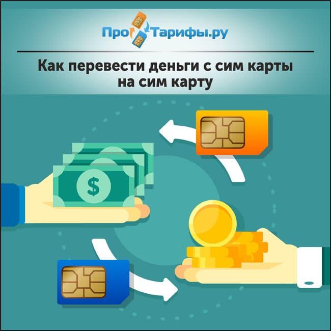 Как с мобильного счета сим карты перевести деньги
